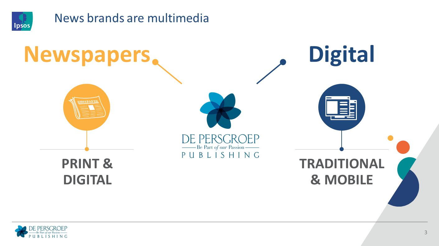 PRINT & DIGITAL Newspapers TRADITIONAL & MOBILE Digital 3 News brands are multimedia