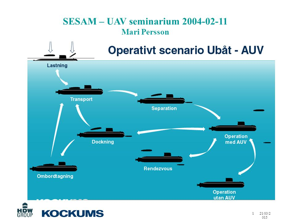 21/03/2015 1 SESAM – UAV seminarium 2004-02-11 Mari Persson