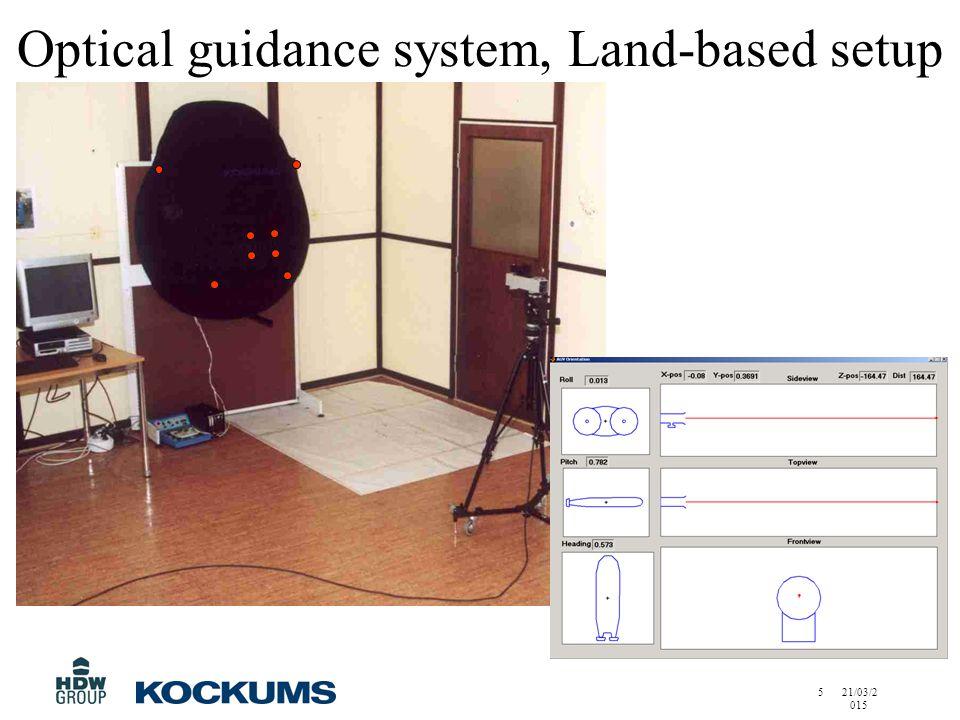 21/03/2015 5 Optical guidance system, Land-based setup