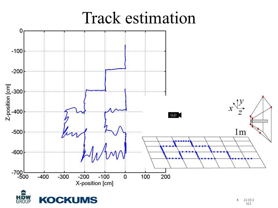 21/03/2015 6 Track estimation 1m x y z