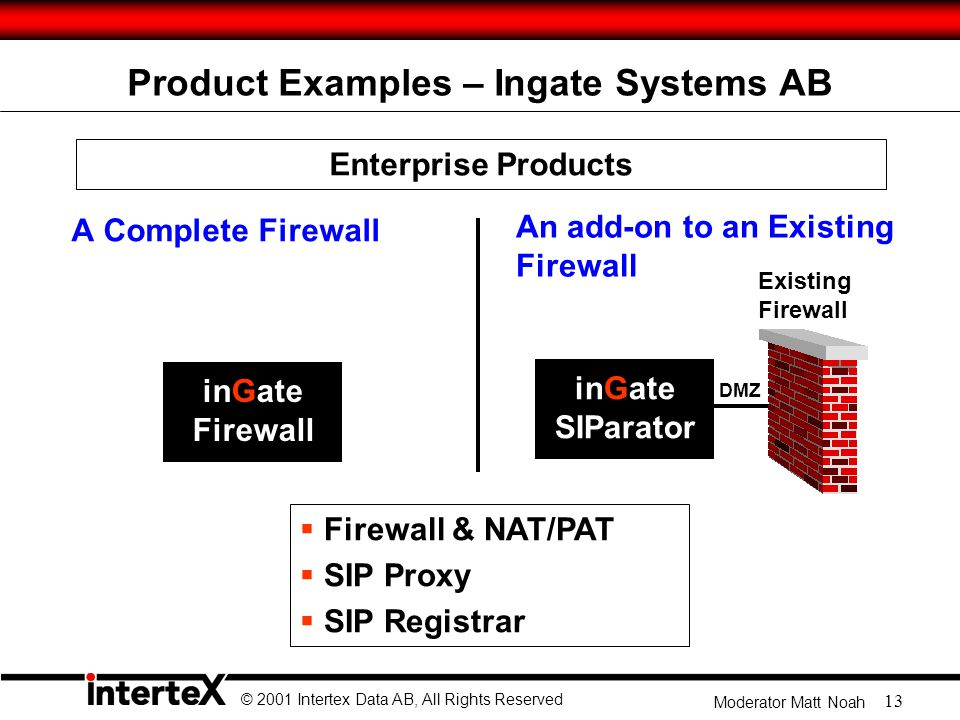 © 2001 Intertex Data AB, All Rights Reserved Moderator Matt Noah 13 Product Examples – Ingate Systems AB A Complete Firewall An add-on to an Existing Firewall inGate Firewall DMZ inGate SIParator Existing Firewall  Firewall & NAT/PAT  SIP Proxy  SIP Registrar Enterprise Products