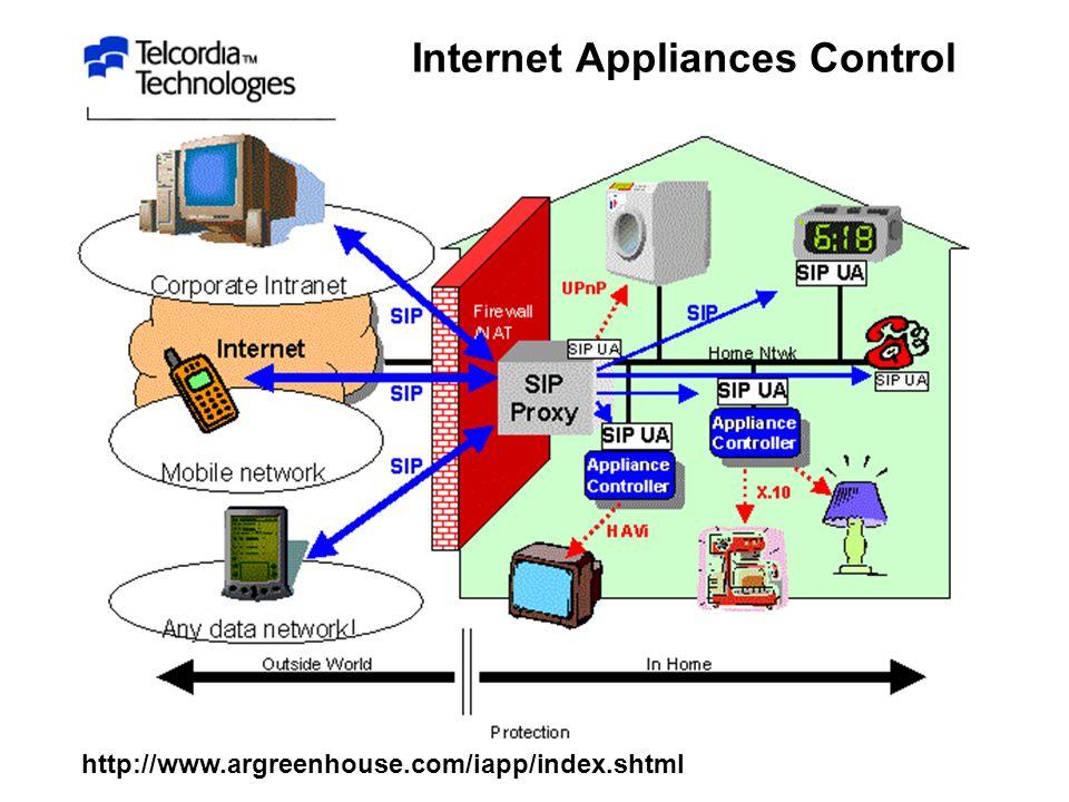Internet Appliances Control http://www.argreenhouse.com/iapp/index.shtml