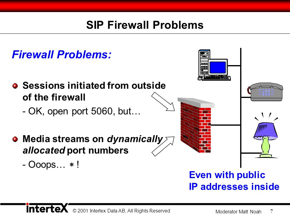 © 2001 Intertex Data AB, All Rights Reserved Moderator Matt Noah 7 SIP Firewall Problems Firewall Problems: Sessions initiated from outside of the firewall - OK, open port 5060, but… Media streams on dynamically allocated port numbers - Ooops…  .