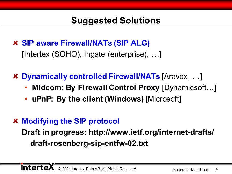 © 2001 Intertex Data AB, All Rights Reserved Moderator Matt Noah 9 Suggested Solutions SIP aware Firewall/NATs (SIP ALG) [Intertex (SOHO), Ingate (enterprise), …] Dynamically controlled Firewall/NATs [Aravox, …] Midcom: By Firewall Control Proxy [Dynamicsoft…] uPnP: By the client (Windows) [Microsoft] Modifying the SIP protocol Draft in progress: http://www.ietf.org/internet-drafts/ draft-rosenberg-sip-entfw-02.txt