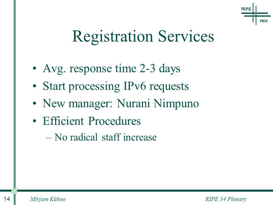 RIPE 34 PlenaryMirjam Kühne 14 Registration Services Avg.