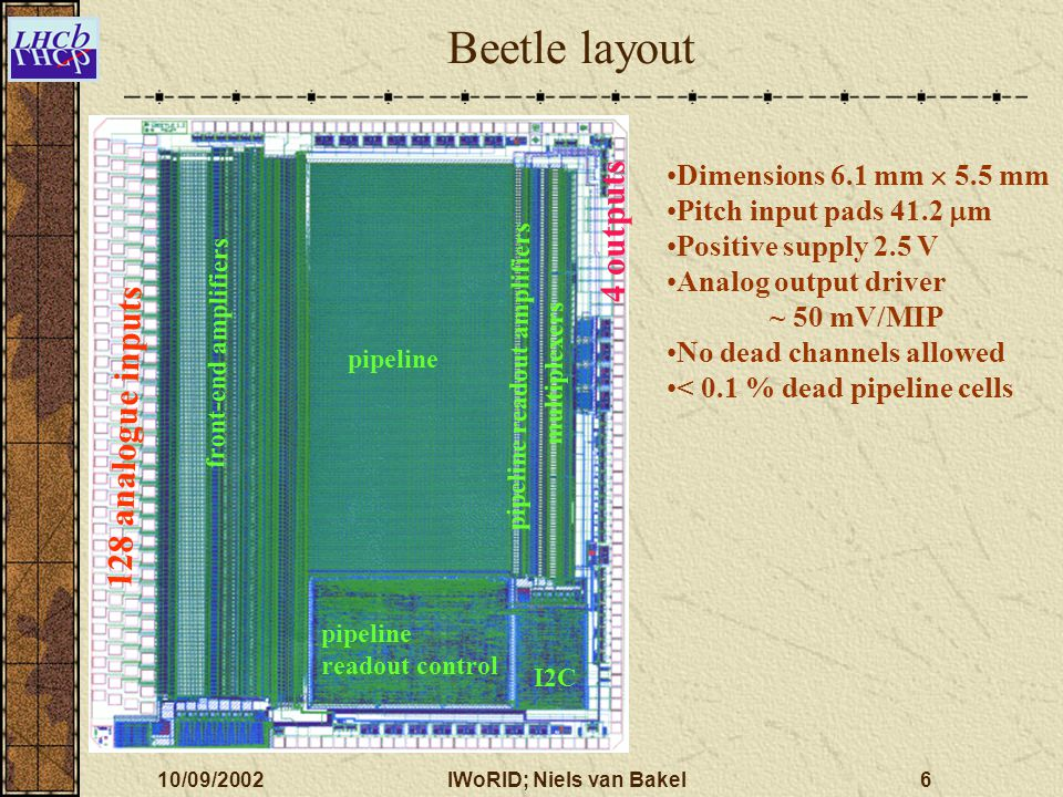 10/09/2002IWoRID; Niels van Bakel6 Beetle layout Dimensions 6.1 mm  5.5 mm Pitch input pads 41.2  m Positive supply 2.5 V Analog output driver ~ 50