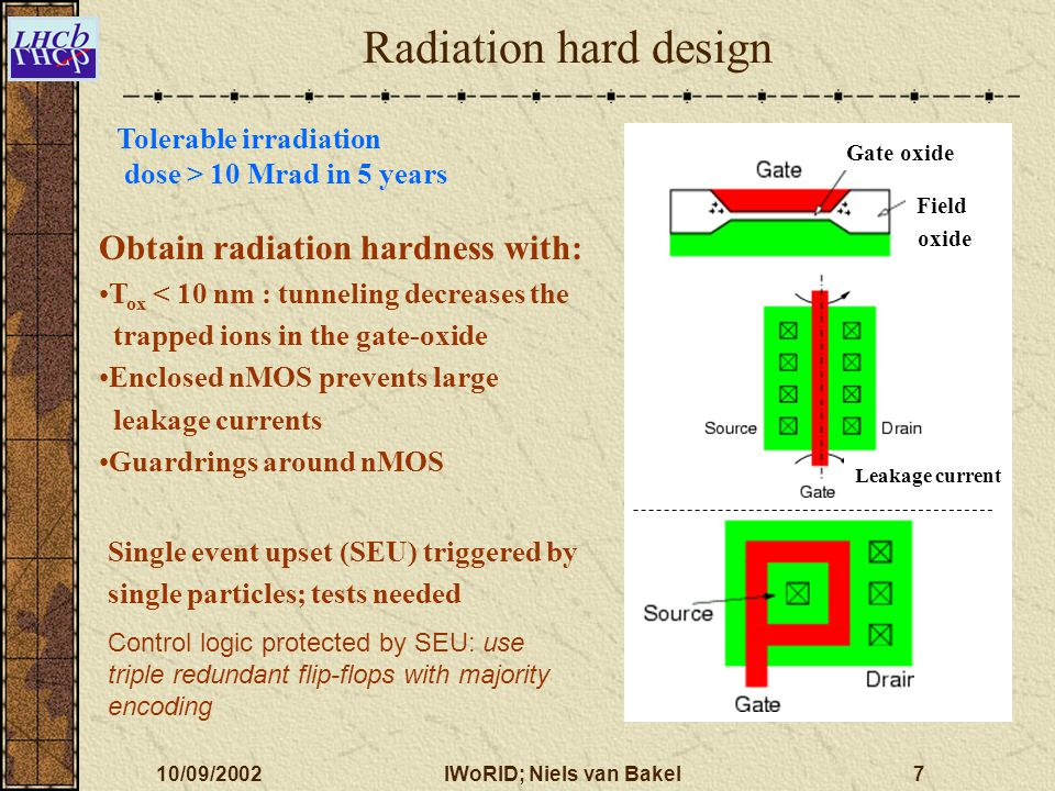 10/09/2002IWoRID; Niels van Bakel7 Radiation hard design Tolerable irradiation dose > 10 Mrad in 5 years Field oxide Leakage current Gate oxide Obtain