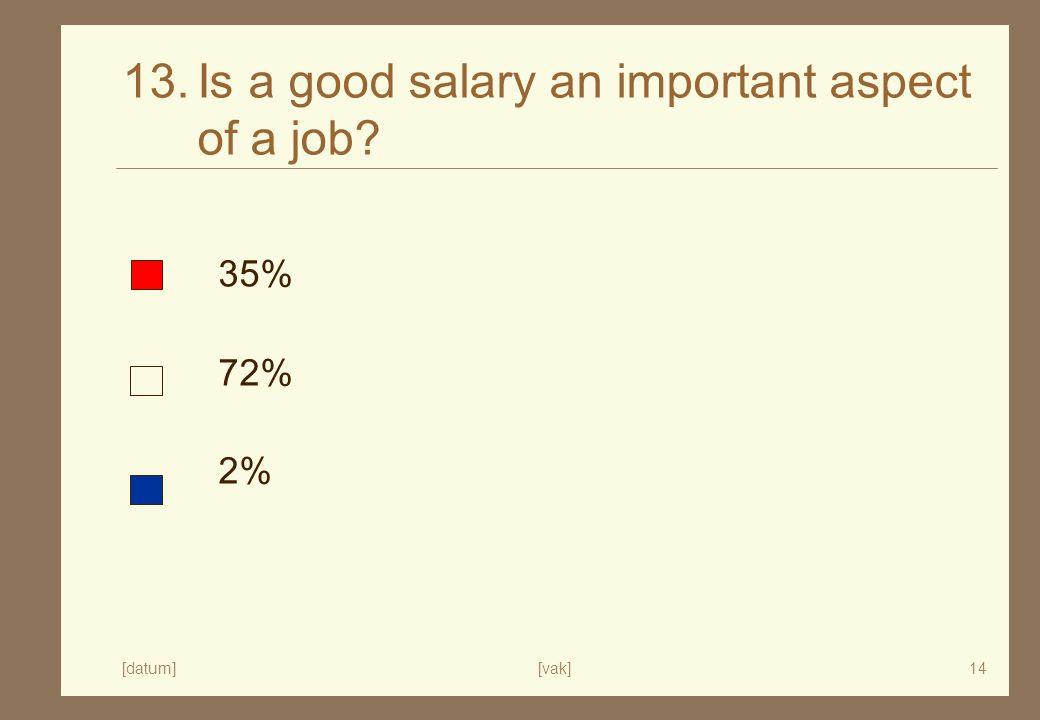[datum][vak]14 13.Is a good salary an important aspect of a job 35% 72% 2%