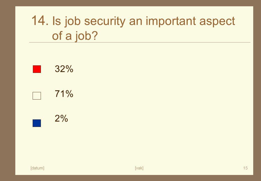 [datum][vak]15 14. Is job security an important aspect of a job 32% 71% 2%