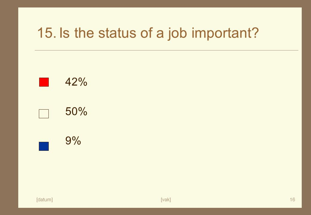 [datum][vak]16 15.Is the status of a job important 42% 50% 9%