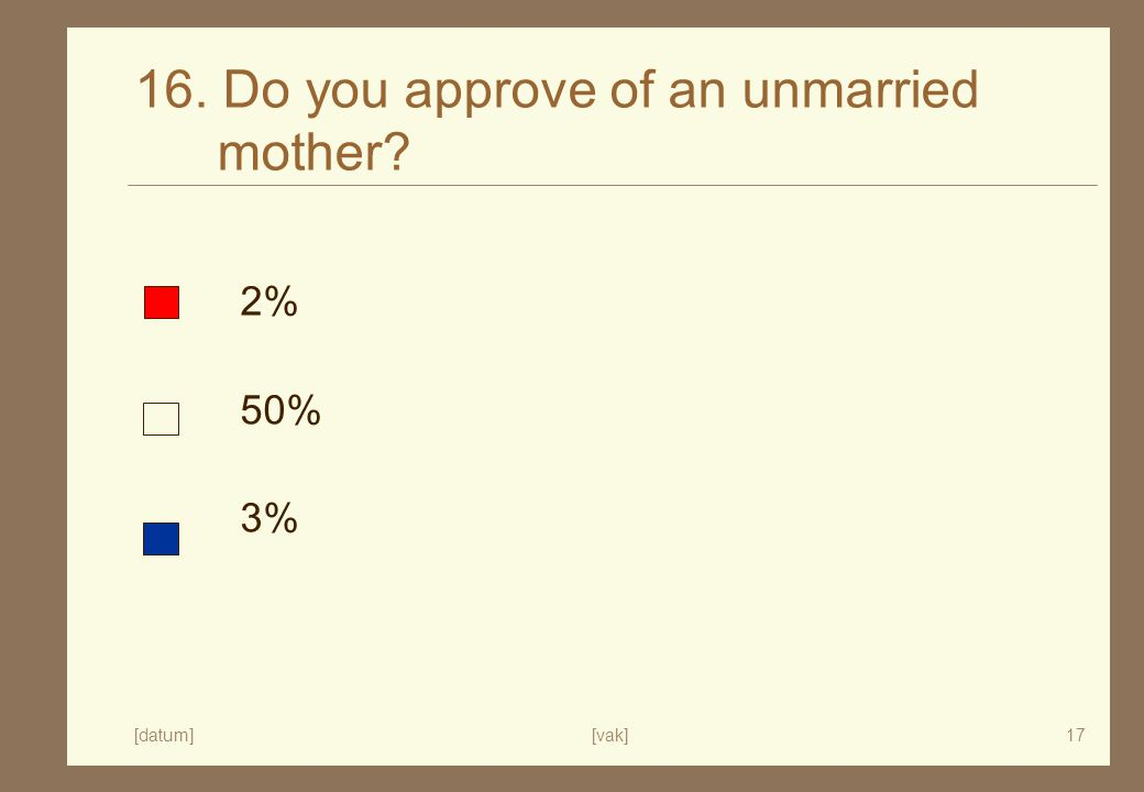 [datum][vak]17 16. Do you approve of an unmarried mother 2% 50% 3%