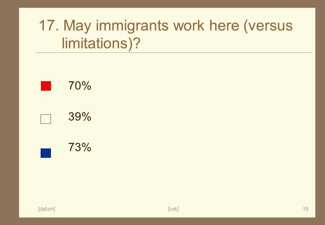 [datum][vak]18 17. May immigrants work here (versus limitations) 70% 39% 73%