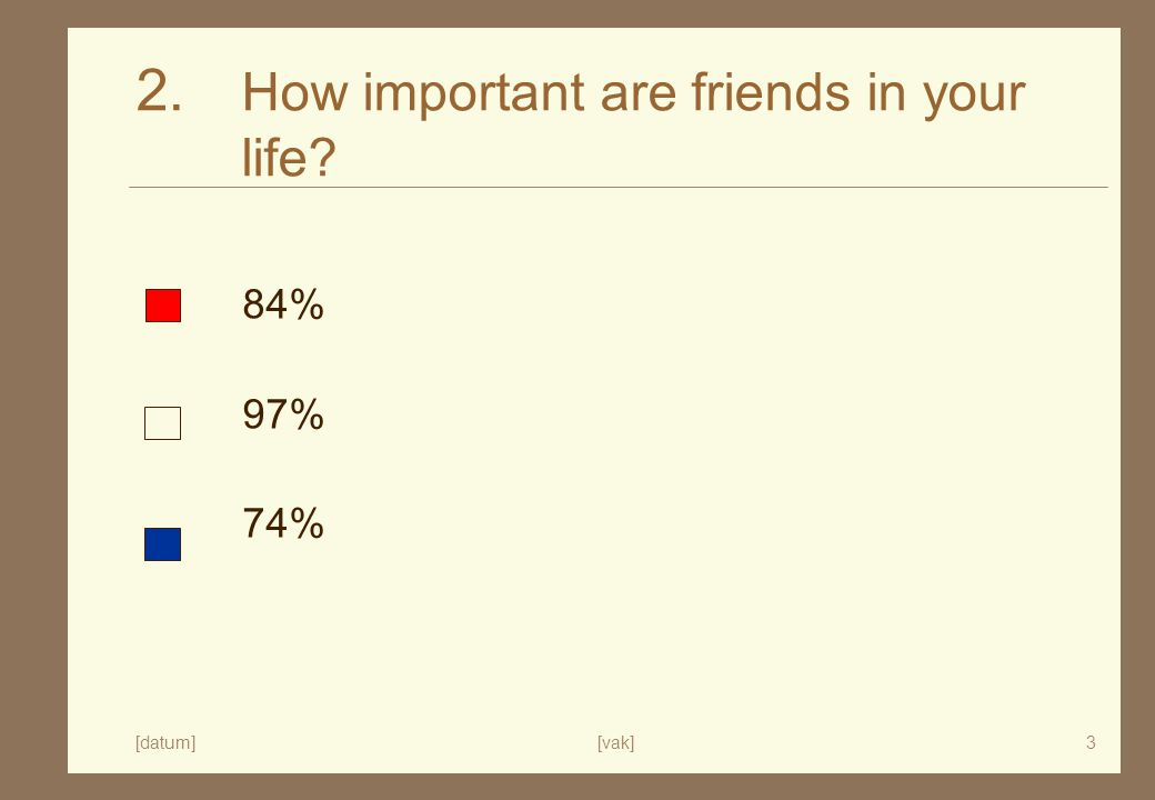 [datum][vak]3 2. How important are friends in your life 84% 97% 74%