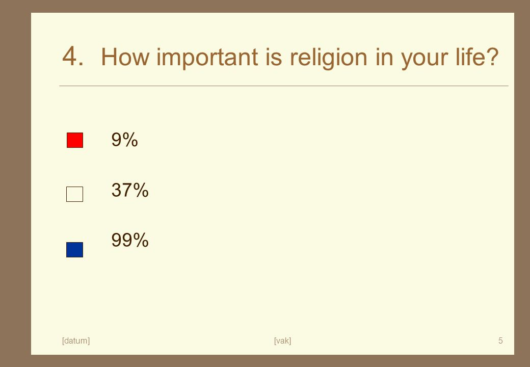 [datum][vak]5 4. How important is religion in your life 9% 37% 99%