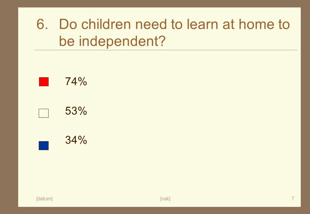 [datum][vak]7 6. Do children need to learn at home to be independent 74% 53% 34%