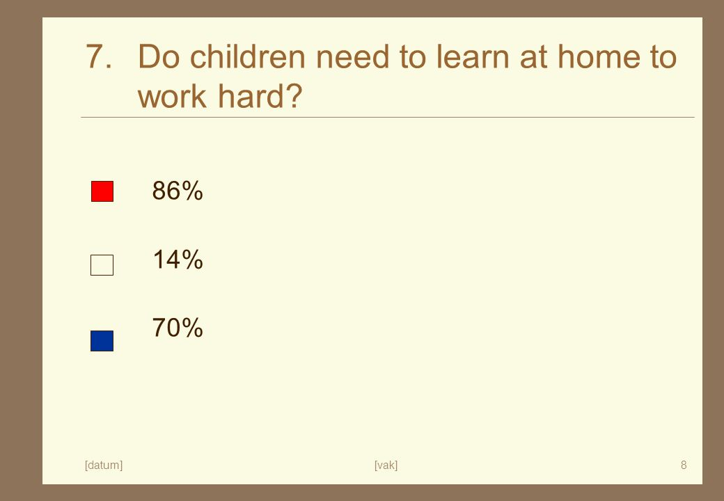 [datum][vak]9 8. Do children need to learn at home to be tolerant and to show respect? 73% 91% 65%