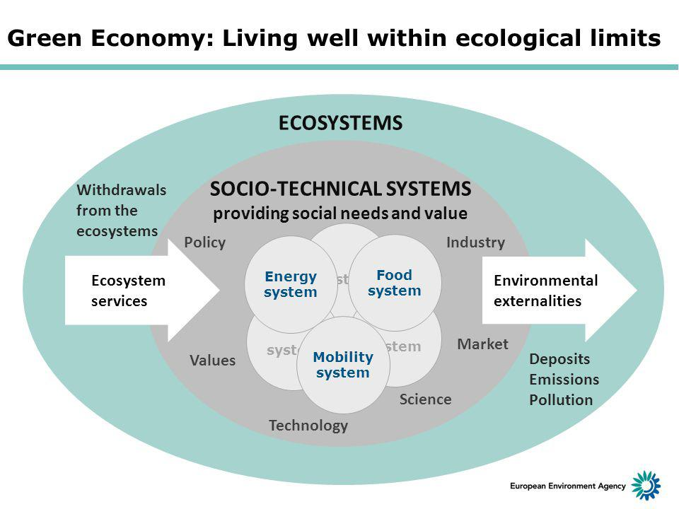 Green Economy: Living well within ecological limits Ecosystem services ECOSYSTEMS Policy Values Technology Science Market Industry SOCIO-TECHNICAL SYS