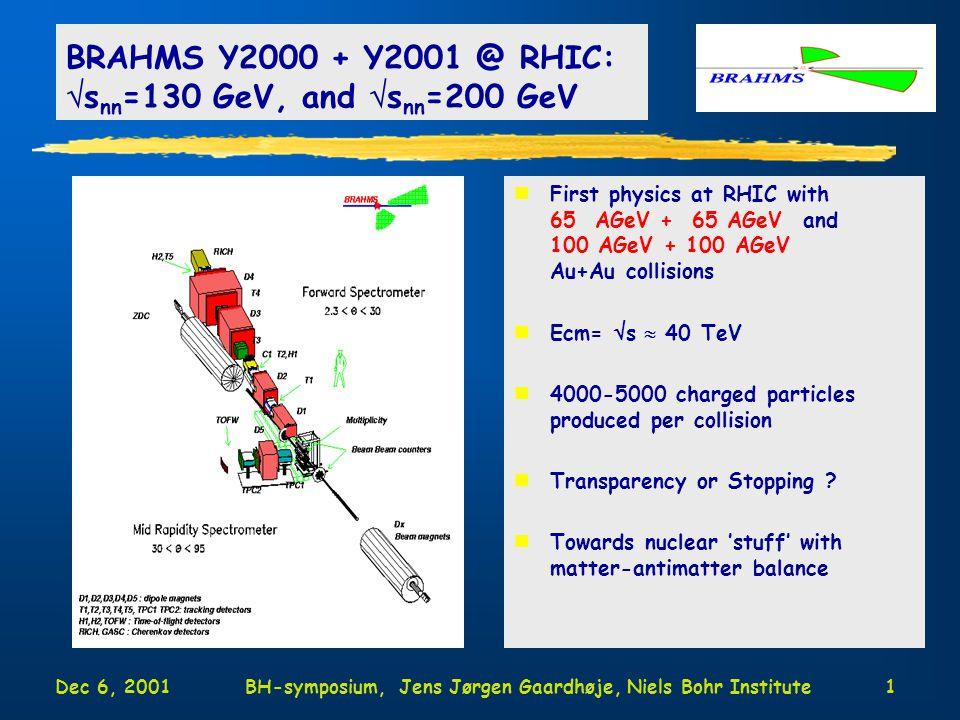 Dec 6, 2001BH-symposium, Jens Jørgen Gaardhøje, Niels Bohr Institute1 nFirst physics at RHIC with 65 AGeV + 65 AGeV and 100 AGeV + 100 AGeV Au+Au coll