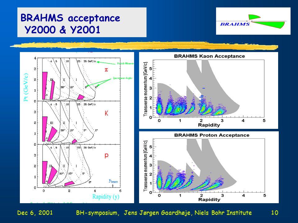Dec 6, 2001BH-symposium, Jens Jørgen Gaardhøje, Niels Bohr Institute10 BRAHMS acceptance Y2000 & Y2001