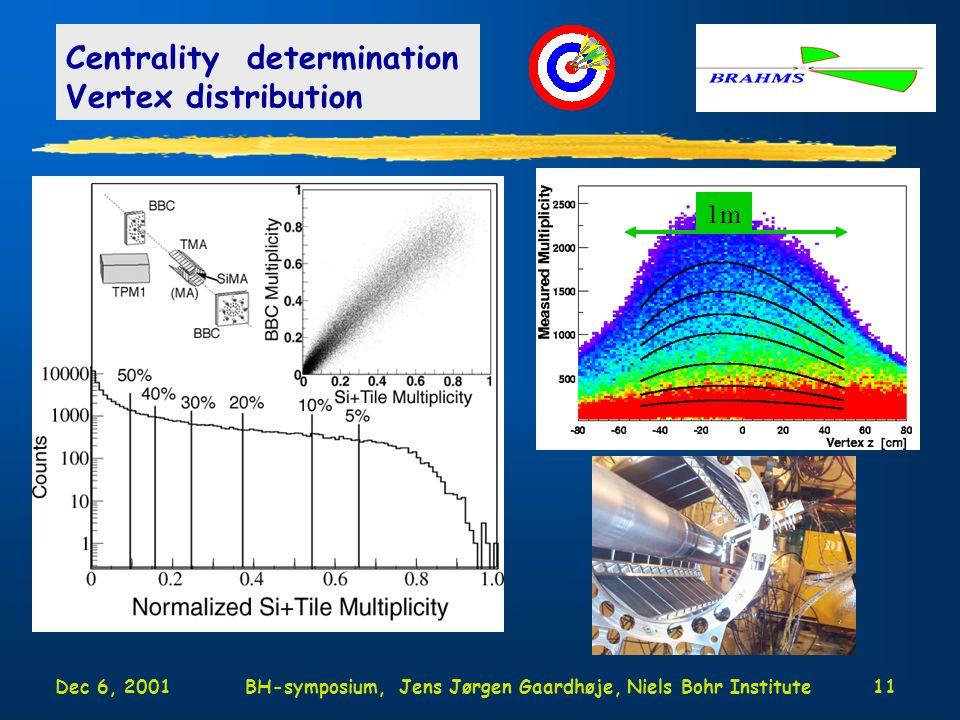 Dec 6, 2001BH-symposium, Jens Jørgen Gaardhøje, Niels Bohr Institute11 Centrality determination Vertex distribution 1m