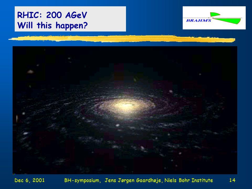 Dec 6, 2001BH-symposium, Jens Jørgen Gaardhøje, Niels Bohr Institute14 RHIC: 200 AGeV Will this happen
