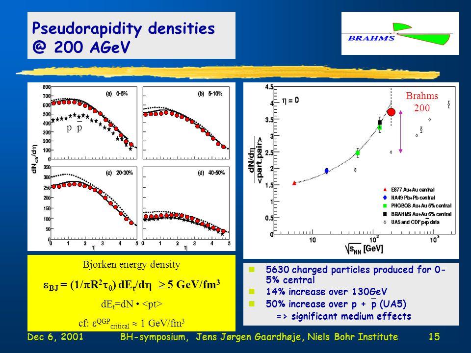 Dec 6, 2001BH-symposium, Jens Jørgen Gaardhøje, Niels Bohr Institute15 Pseudorapidity densities @ 200 AGeV n5630 charged particles produced for 0- 5% central n14% increase over 130GeV n50% increase over p +  p (UA5) => significant medium effects Bjorken energy density  BJ = (1/  R 2  0 ) dE t /d   5 GeV/fm 3 dE t =dN cf:  QGP critical  1 GeV/fm 3 Brahms 200 pppp
