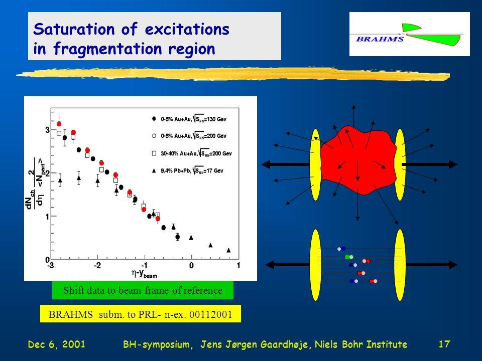 Dec 6, 2001BH-symposium, Jens Jørgen Gaardhøje, Niels Bohr Institute17 Saturation of excitations in fragmentation region Shift data to beam frame of reference BRAHMS subm.
