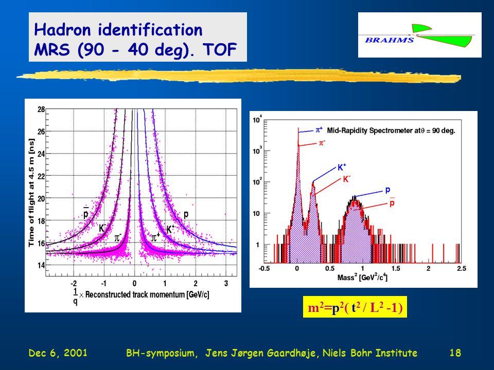 Dec 6, 2001BH-symposium, Jens Jørgen Gaardhøje, Niels Bohr Institute18 Hadron identification MRS (90 - 40 deg).