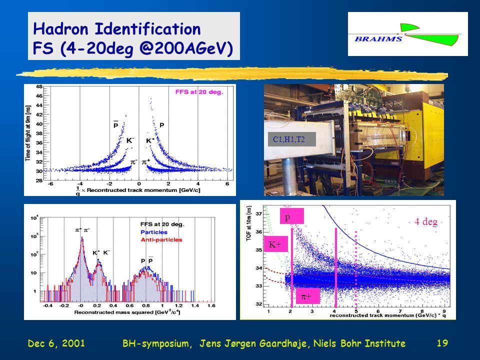 Dec 6, 2001BH-symposium, Jens Jørgen Gaardhøje, Niels Bohr Institute19 Hadron Identification FS (4-20deg @200AGeV) C1,H1,T2 ++ p K+ 4 deg