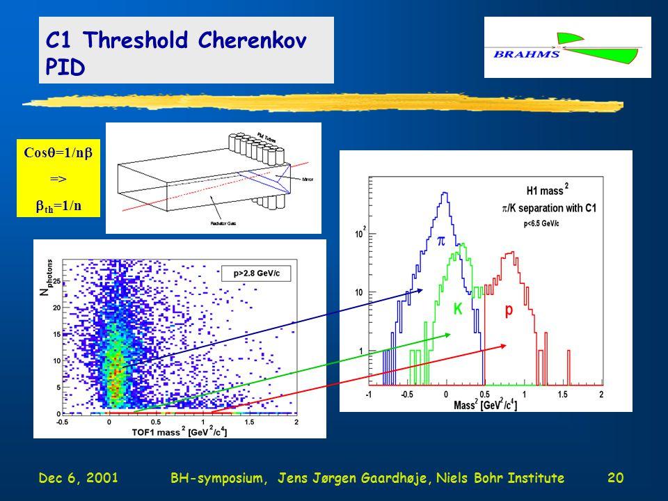 Dec 6, 2001BH-symposium, Jens Jørgen Gaardhøje, Niels Bohr Institute20 C1 Threshold Cherenkov PID Cos  =1/n  =>  th =1/n