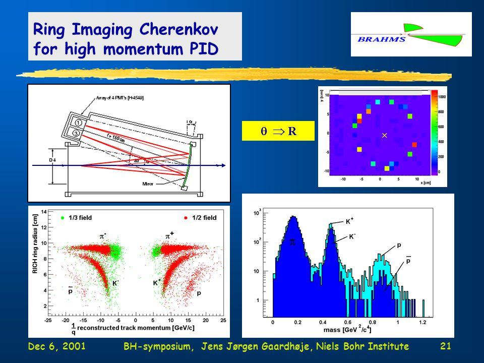 Dec 6, 2001BH-symposium, Jens Jørgen Gaardhøje, Niels Bohr Institute21 Ring Imaging Cherenkov for high momentum PID   R 