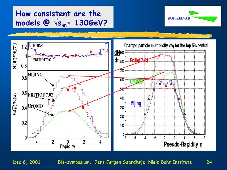 Dec 6, 2001BH-symposium, Jens Jørgen Gaardhøje, Niels Bohr Institute24 How consistent are the models @  s nn = 130GeV
