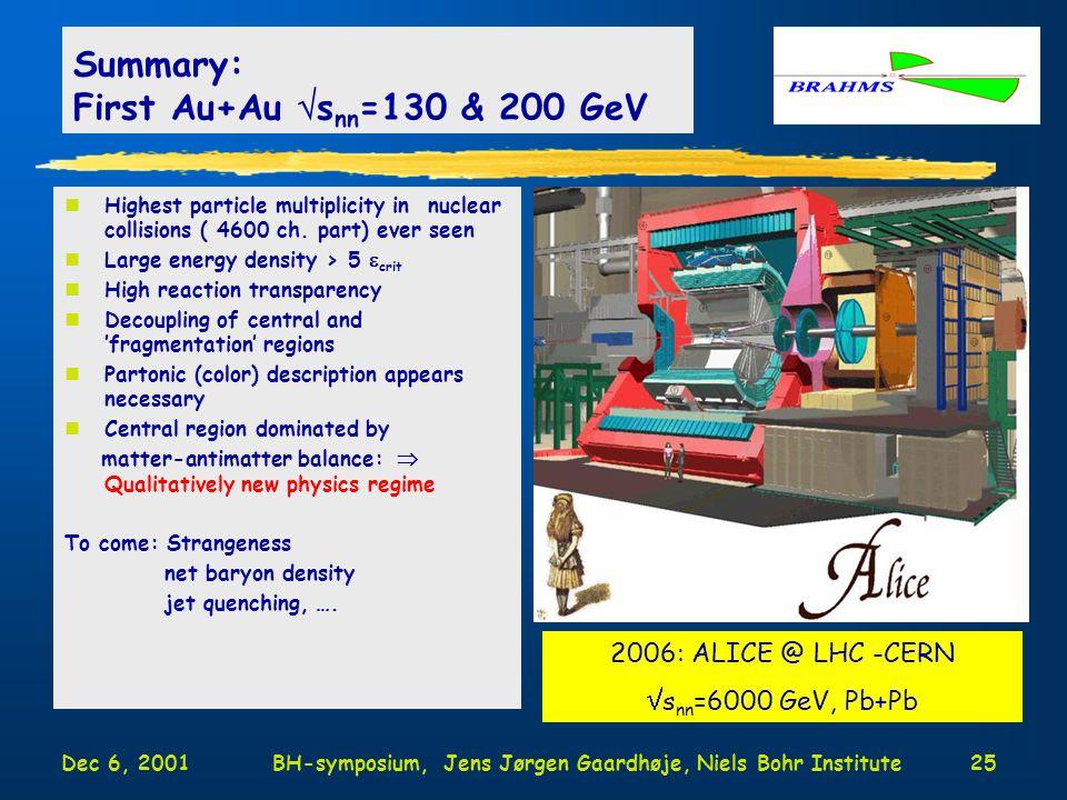 Dec 6, 2001BH-symposium, Jens Jørgen Gaardhøje, Niels Bohr Institute25 Summary: First Au+Au  s nn =130 & 200 GeV nHighest particle multiplicity in nuclear collisions ( 4600 ch.