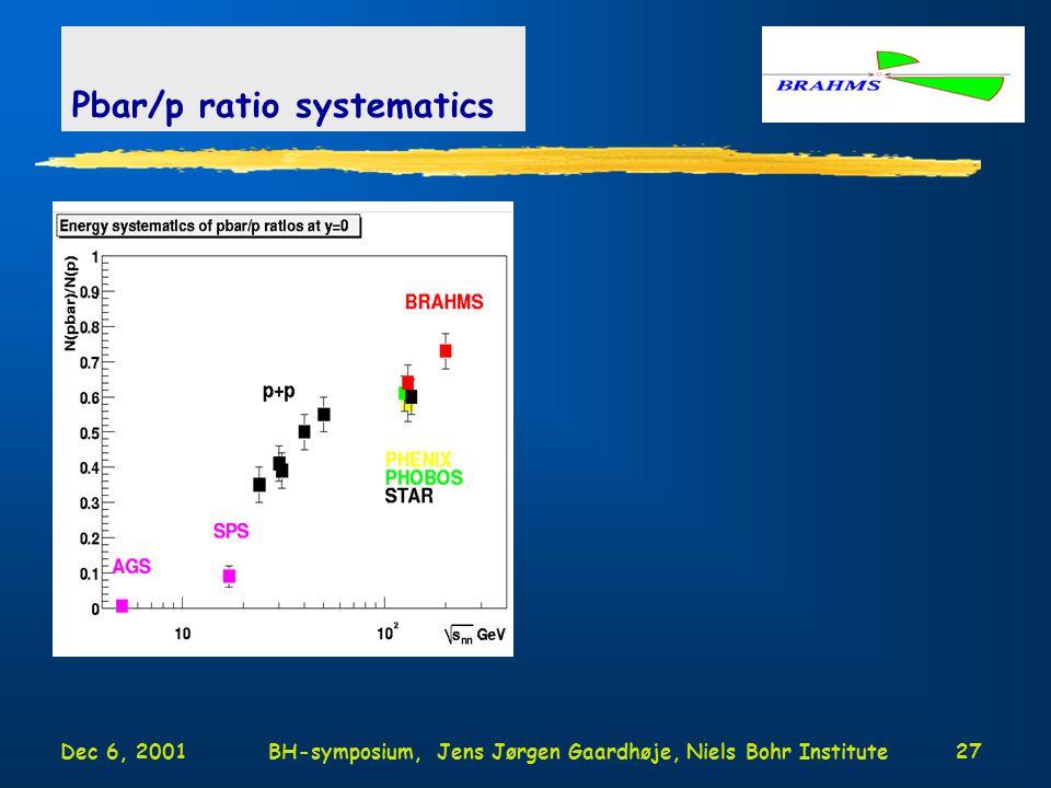 Dec 6, 2001BH-symposium, Jens Jørgen Gaardhøje, Niels Bohr Institute27 Pbar/p ratio systematics