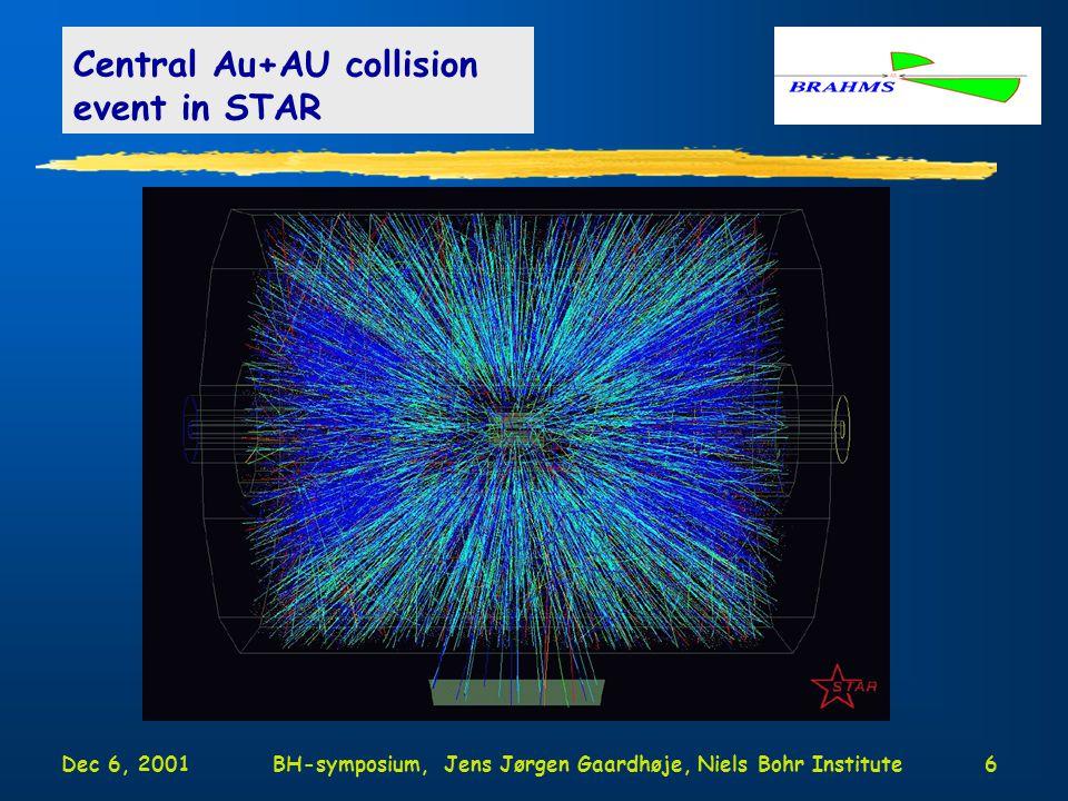 Dec 6, 2001BH-symposium, Jens Jørgen Gaardhøje, Niels Bohr Institute6 Central Au+AU collision event in STAR