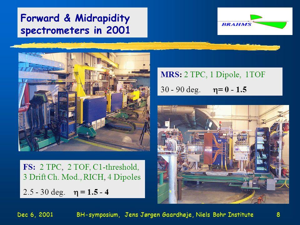 Dec 6, 2001BH-symposium, Jens Jørgen Gaardhøje, Niels Bohr Institute8 Forward & Midrapidity spectrometers in 2001 FS: 2 TPC, 2 TOF, C1-threshold, 3 Drift Ch.
