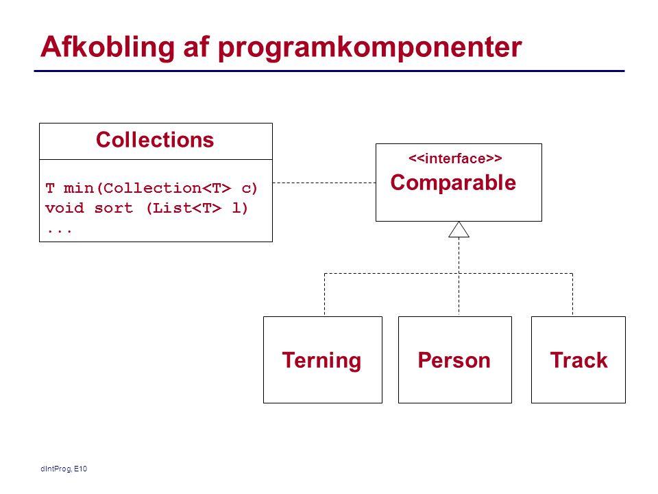 Afkobling af programkomponenter Collections T min(Collection c) void sort (List l)...