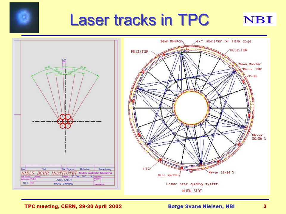 TPC meeting, CERN, 29-30 April 2002Børge Svane Nielsen, NBI3 Laser tracks in TPC