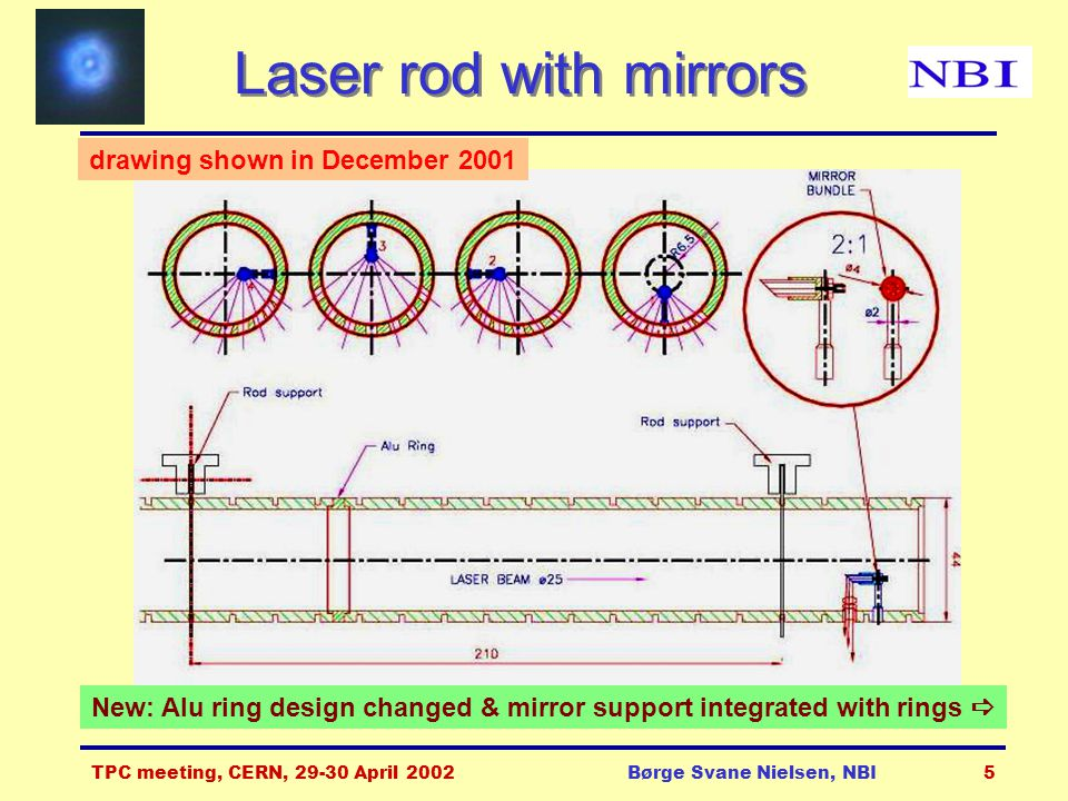 TPC meeting, CERN, 29-30 April 2002Børge Svane Nielsen, NBI5 Laser rod with mirrors drawing shown in December 2001 New: Alu ring design changed & mirr