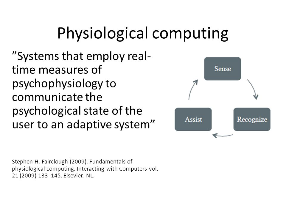 Physiological computing Systems that employ real- time measures of psychophysiology to communicate the psychological state of the user to an adaptive system Stephen H.