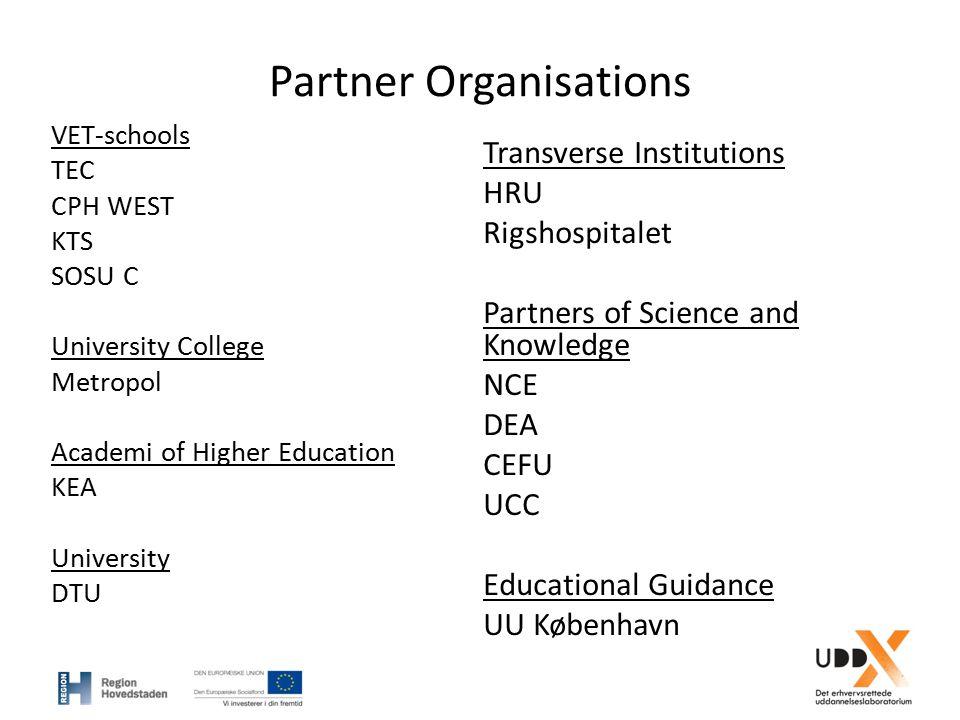 Partner Organisations VET-schools TEC CPH WEST KTS SOSU C University College Metropol Academi of Higher Education KEA University DTU Transverse Instit