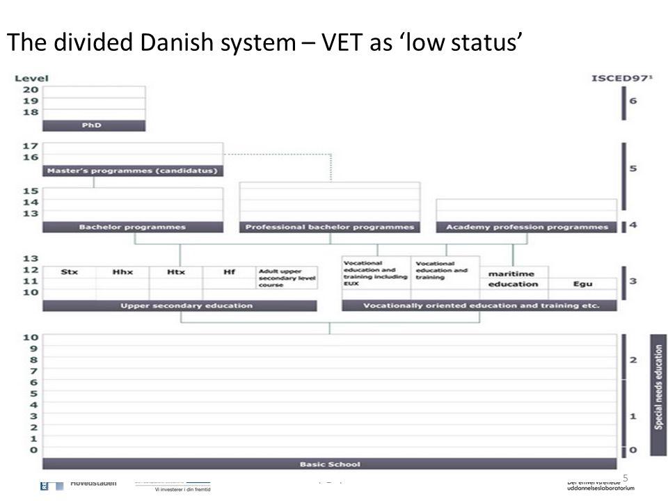 The divided Danish system – VET as 'low status' mep@dpu.dk5