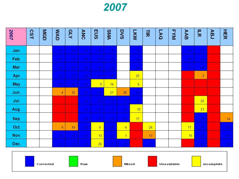 2007 HER ABJ ILR AAB FYMLAQ TIR LKW DVS SMA EUS ANC GLY WAD MGD CST 2007 v1 Jan.
