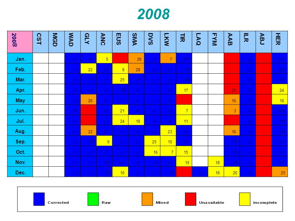 2008 HER ABJ ILR AAB FYMLAQ TIR LKW DVS SMA EUS ANC GLY WAD MGD CST 8 200 V1 v1 V1 7 v128 5 v1 Jan.