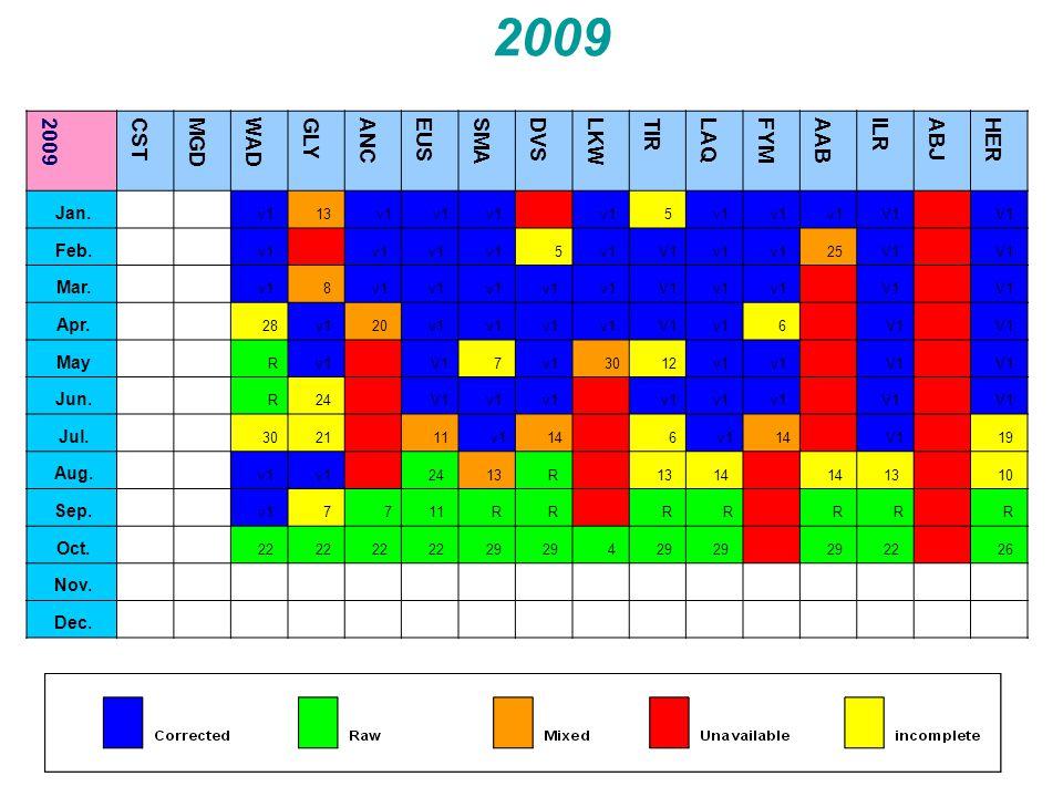 2009 HER ABJ ILR AAB FYMLAQ TIR LKW DVS SMA EUS ANC GLY WAD MGD CST 2009 V1 v1 5 13 v1 Jan.
