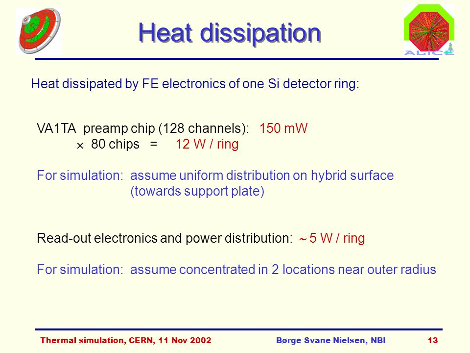Thermal simulation, CERN, 11 Nov 2002Børge Svane Nielsen, NBI13 Heat dissipation Heat dissipated by FE electronics of one Si detector ring: VA1TA preamp chip (128 channels): 150 mW  80 chips = 12 W / ring For simulation: assume uniform distribution on hybrid surface (towards support plate) Read-out electronics and power distribution:  5 W / ring For simulation: assume concentrated in 2 locations near outer radius