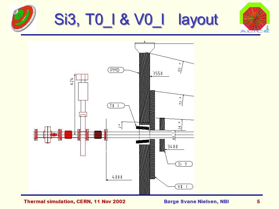 Thermal simulation, CERN, 11 Nov 2002Børge Svane Nielsen, NBI6 CERN maquette 1:1 Si1 (inner)Si1(outer) V0-R T0-R Absorber ITS-pixels