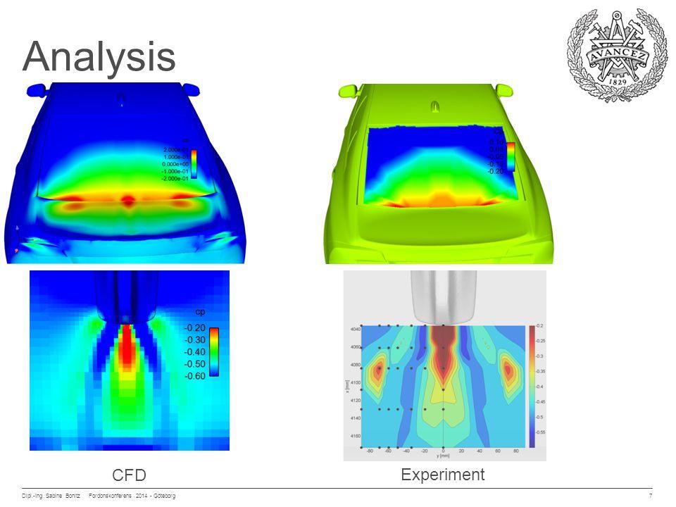 Analysis Dipl.-Ing. Sabine Bonitz Fordonskonferens 2014 - Göteborg 7 CFD Experiment