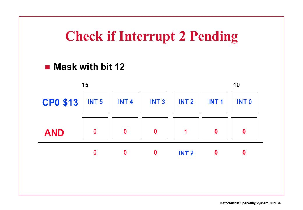 Datorteknik OperatingSystem bild 26 Check if Interrupt 2 Pending Mask with bit 12 1510 INT 4INT 3INT 2INT 1INT 0INT 5 AND 00000 CP0 $13 000001 INT 2