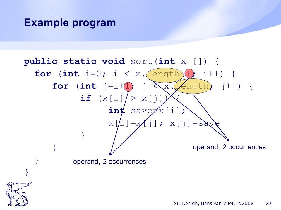 SE, Design, Hans van Vliet, ©2008 27 Example program public static void sort(int x []) { for (int i=0; i < x.length-1; i++) { for (int j=i+1; j < x.length; j++) { if (x[i] > x[j]) { int save=x[i]; x[i]=x[j]; x[j]=save } operand, 2 occurrences
